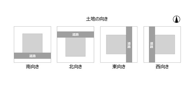 沖縄 言葉 の にし どの 方角 を 指す 方角にちなんだ地名 – 沖縄の難しい地名と漢字